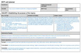 unit plans templates for teachers search results for unit planner template