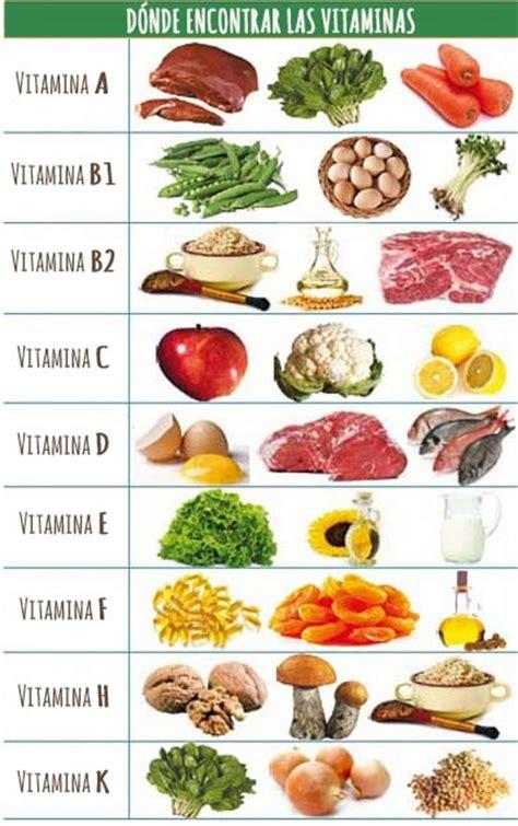 minerales en alimentos qu 233 las vitaminas y minerales