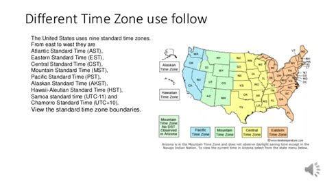 usa time zones hawaii usa country study