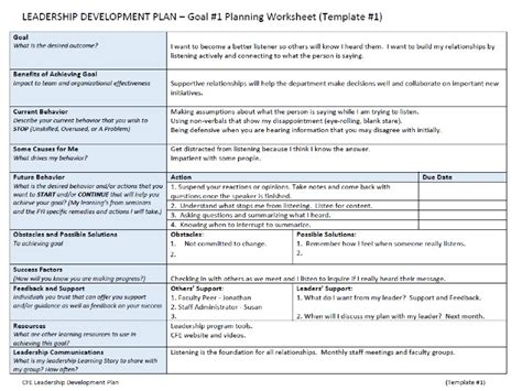 Leadership Development Plan The Center For Faculty Leadership Chart Template