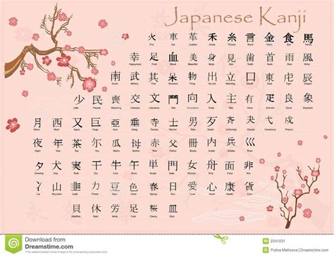 Guarantee Letter In Japanese Translation 25 Best Ideas About Kanji Alphabet On Hiragana Alphabet Japanische Buchstaben And