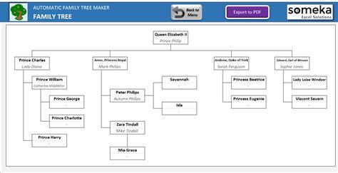 draw family tree in word ins ssrenterprises co
