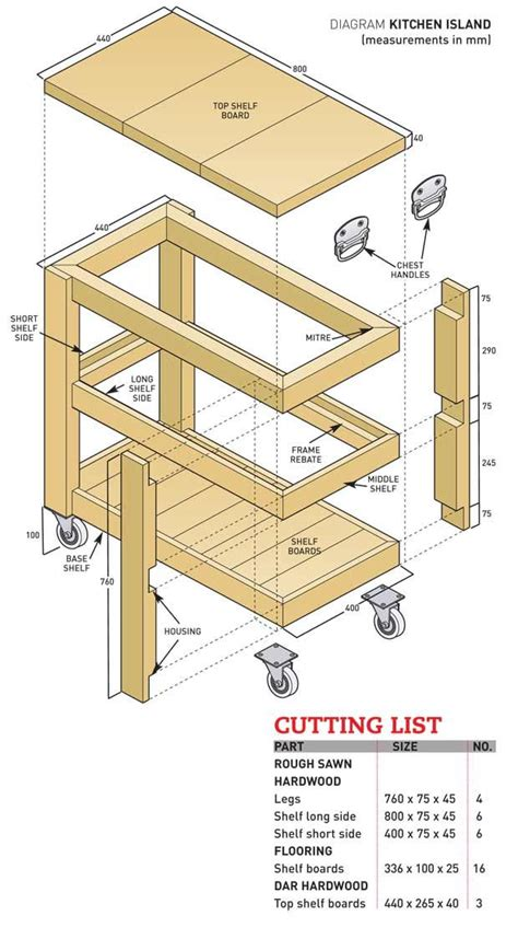 kitchen island cart plans how to build a rustic kitchen cart woodworking projects