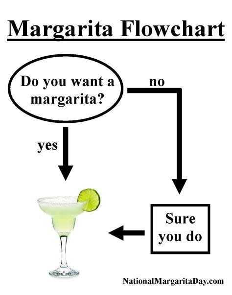 Margarita Meme - margarita flowchart meme national margarita day 2018