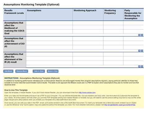 Project Monitoring And Evaluation Template assumptions monitoring template optional project