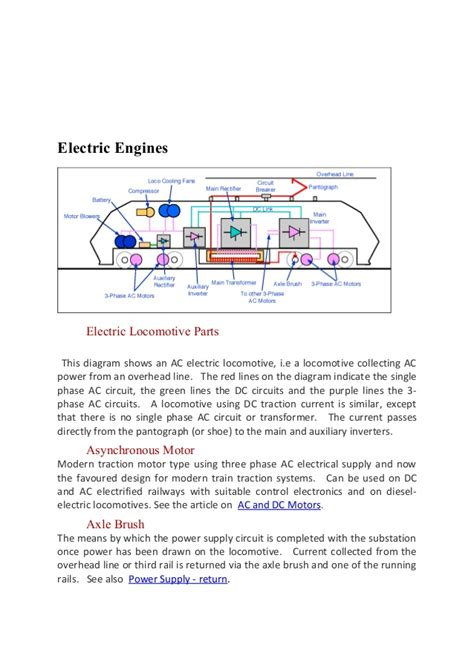 baldor reliance industrial motor wiring diagram baldor