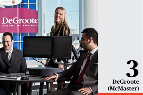 Degroote Mba Salary by The Mbas That Lead To The Pay Raises Canadian