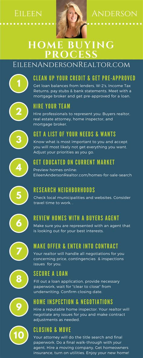 steps to buying a house first time buyer first time home buying steps bing