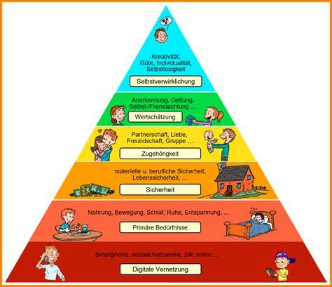 7  bedürfnispyramide maslow   savoir faire aquitaine