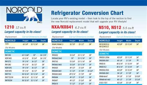 norcold refrigerator wiring diagram true refrigerator