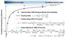 quantum monte carlo approaches for correlated systems books local density approximation