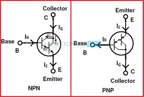 darlington transistor output pnp and npn darlington pair transistor lifier circuits