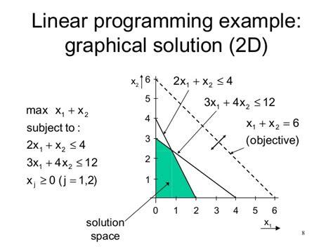 ip programming lp and ip programming cp 9