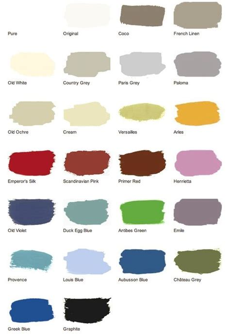 trouv 233 chalk paint workshop scottsdale finds
