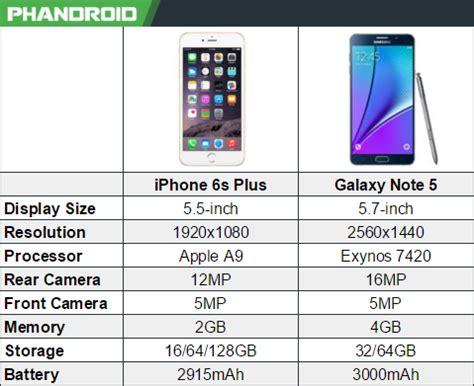 iphone 6s plus vs galaxy note 5 a comparison icare repair