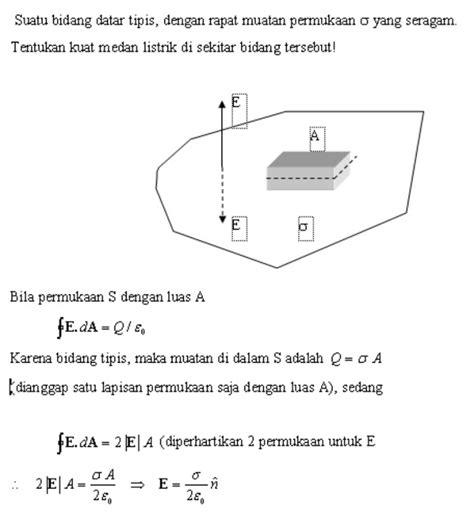 transistor efek medan adalah contoh soal transistor efek medan 28 images contoh soal medan listrik 4 mulyono s contoh