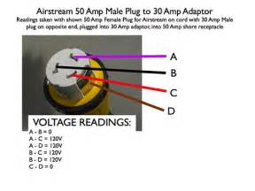 using a 30a cord with a 50a shore power terminal page 3 airstream forums