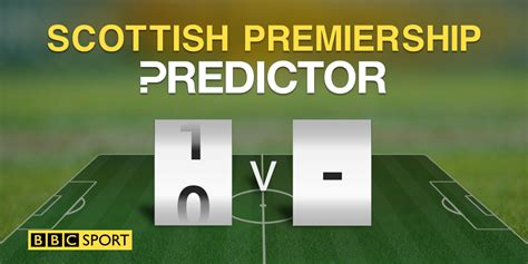 Scottish Premiership Table by Predictor Football Sport