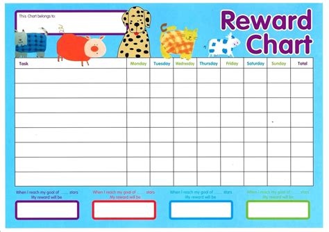 Behavior Reward Card Template by Monthly Behavior Chart Template For Teachers