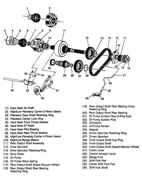 246 gm transfer diagram np246 transfer exploded view car interior design