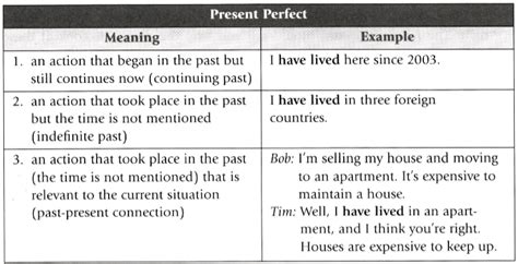 meaning in context and grammar english language usage when grammar matters inductive learning of grammatical