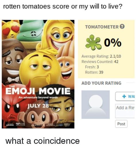 emoji rotten tomatoes rotten tomatoes score or my will to live tomatometer 0