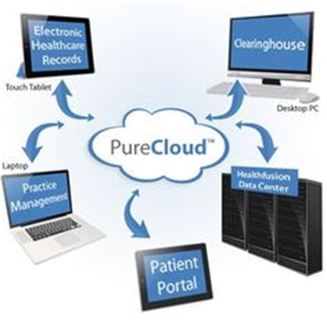 meditouch ehr software customized for practices needs 1000 images about electronic health record ehr