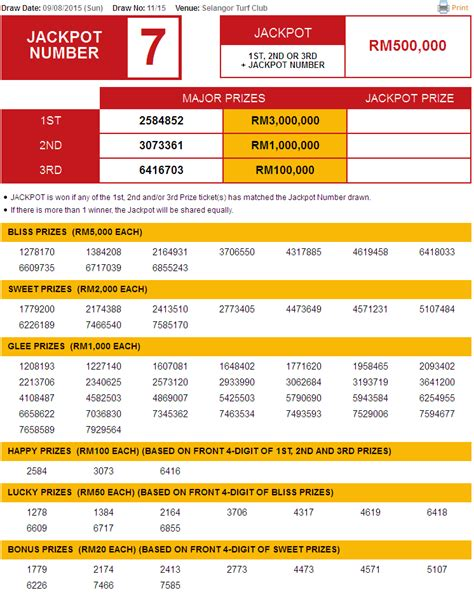 singapore pools 4d results malaysia search