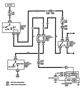 1986 Nissan Maxima Wiring Diagram Nissan Pickup Ignition Wiring Harness Nissan Get Free