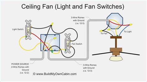 fan wiring diagram fan switch vivresaville