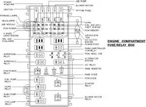 98 ford ranger fuse box diagram diagram