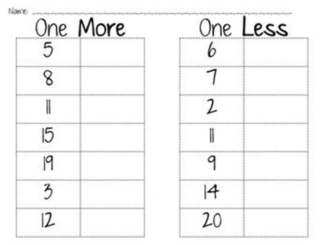 One More One Less Worksheets by 31 Best Images About One More And One Less On