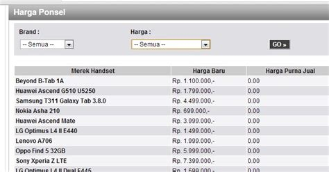 Harga Merk Hp Coolpad cek harga hp ponsel gadget semua merk tipe dan harga