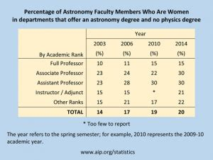 Rollins College Mba Acceptance Rate by In The Astronomy Feild Frudgereport585 Web Fc2