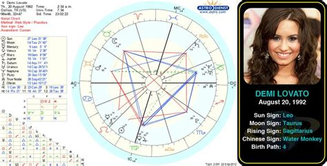 demi lovato birthday horoscope pin by astroconnects on famous leos pinterest