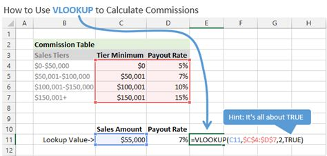 how to a calculation table in excel how to calculate commissions in excel with vlookup