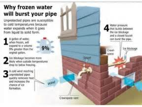 faucet drip to prevent freezing protecting your pipes in below freezing temperatures