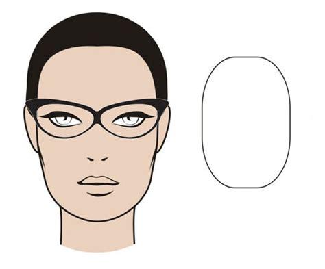 The MGAM Glasses Guide   MyGlassesAndMe Eyewear Blog