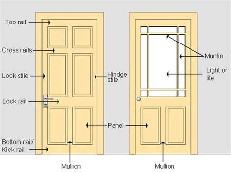 Door Leafs Or Door Leaves parts of door leaf door panel door leaf door nomenclature mullion muntin stiles doors
