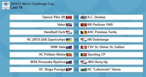 challenge cup draw ehf challenge cup sporting lisbon against rk pelister