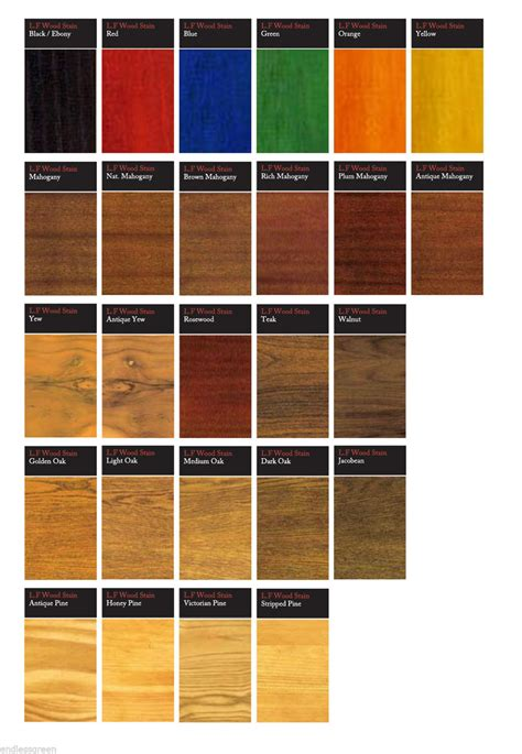 bolgers water based wood stain dye for colouring furniture floors 250ml