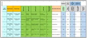 Contractor Risk Assessment Template by Contractor Risk Assessment Template Model Risk