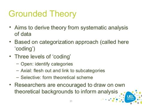 pattern theory based interpretation of activities data collection and analysis