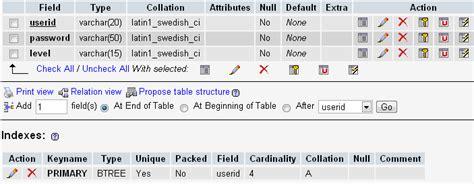 membuat struktur organisasi dengan php mysql contoh database level fisik temblor en