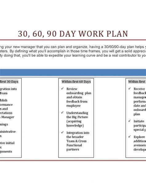 100 day business plan template stunning 100 day plan template gallery exle resume