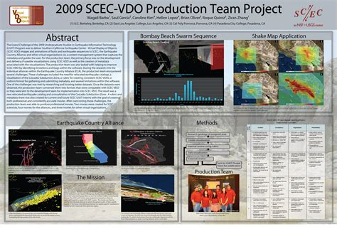 How To Make A Paper Poster - how to make an effective poster scec useit