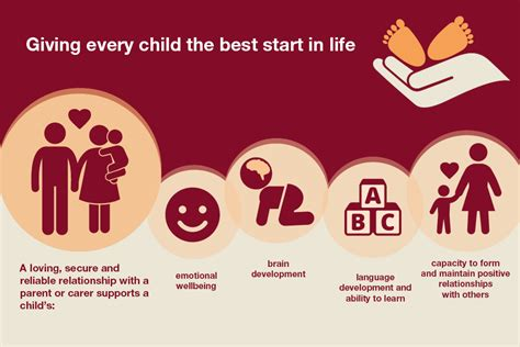 best startup health matters giving every child the best start in
