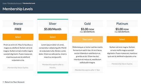 Wordpress Membership Plugin Get Paid With Paid Memberships Pro Membership Strategy Template
