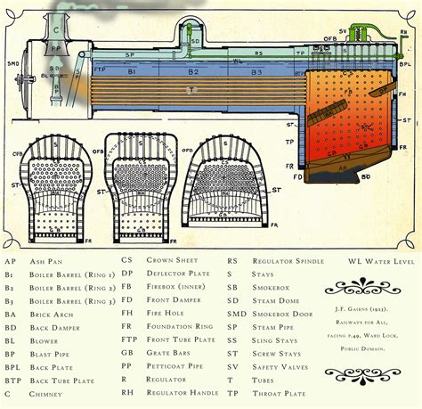 model steam engine diagram motor locomotive parts diagram american flyer of a