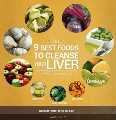 Foods To Eat To Detox by Foods To Cleanse Liver Recipes